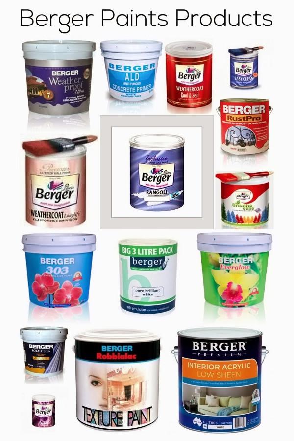 Comparison Between Asian Paint Berger Paint Dulux Paint And Nerolac Paints Colourdrive
